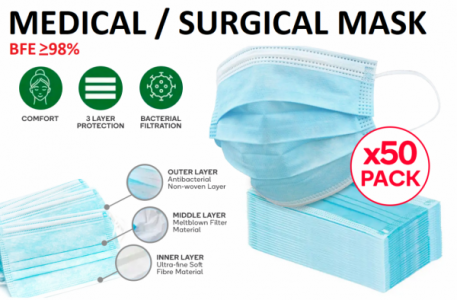 Disposable Surgical Mask – Earloop Type, Box(50)